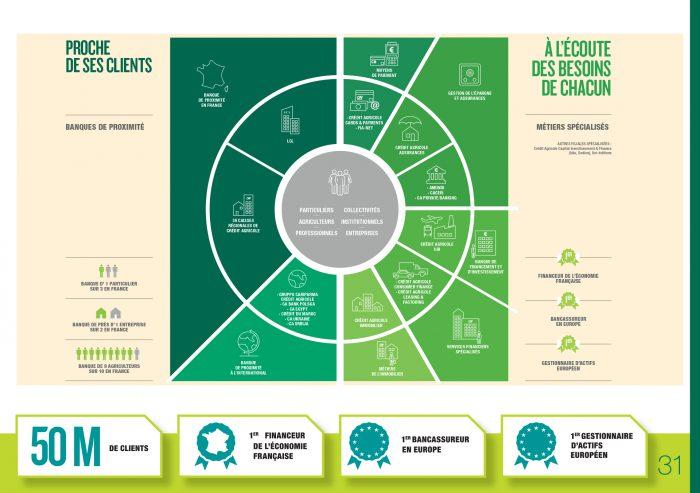 brochure du guide 2015 du manager-recruteur réalisée pour le compte des ressources humaines du Groupe du Crédit Agricole-INTERIEUR